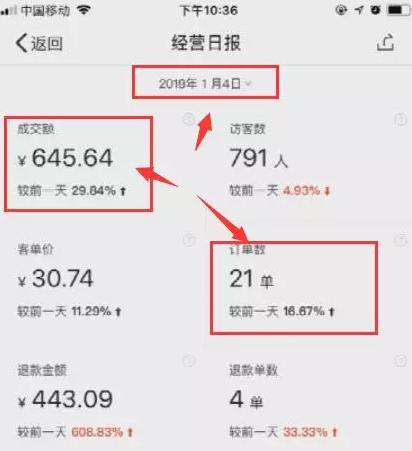 依靠抖音自媒体项目,网上赚钱月入10万+!