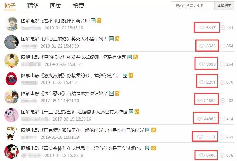 揭秘2019年图解电影暴利江湖!